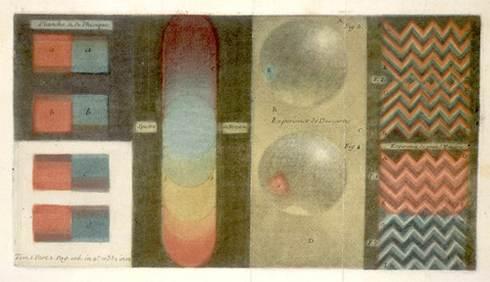 gautier-color-wheel.jpg
